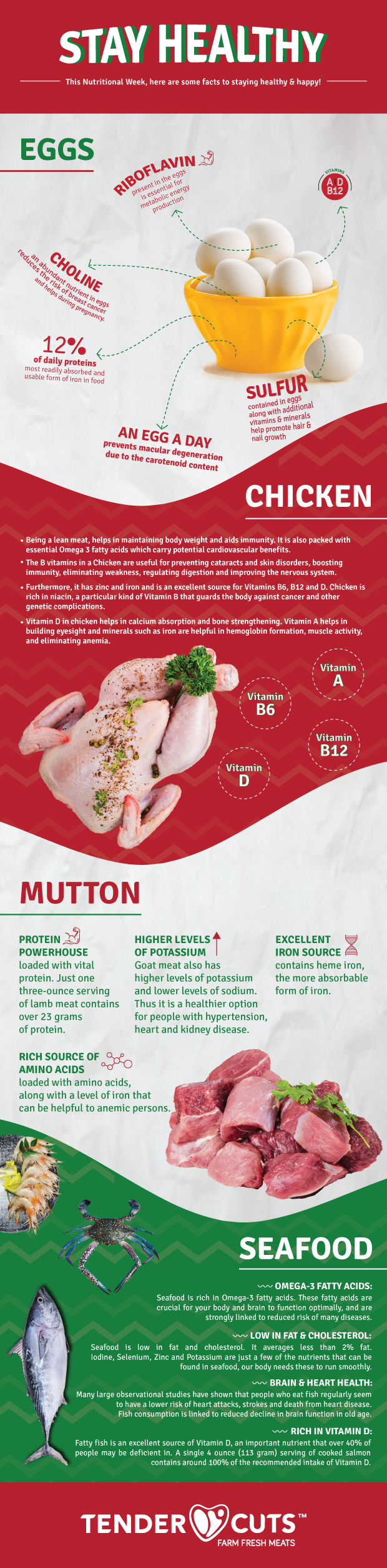 benefits-of-meat-&-seafood (1)